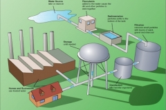 Water-Treatment-2
